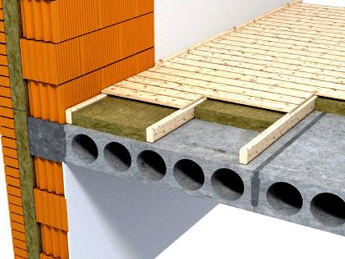 утепление пола в квартире бетонный пол в квартире