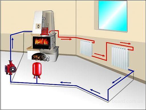 Проблема отопления дома