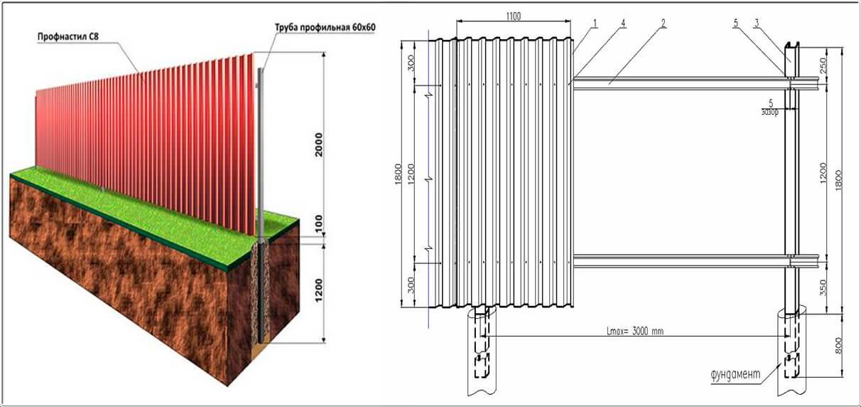 Забор из металлического профиля 4