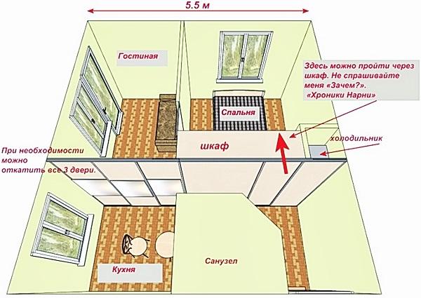 Оптимизация пространства в маленькой квартире