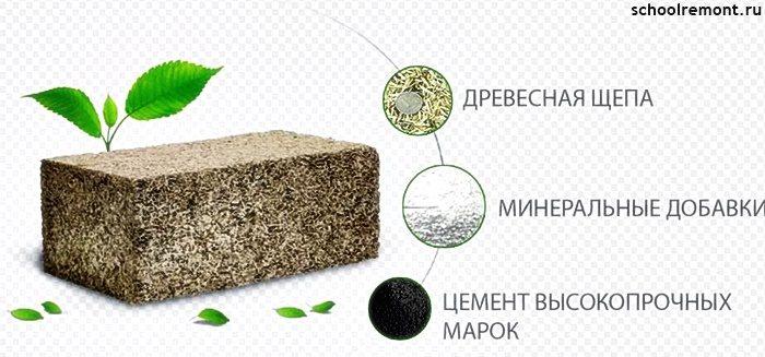 Блоки из щепы и бетона